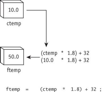 Introduction to optimization chong homework